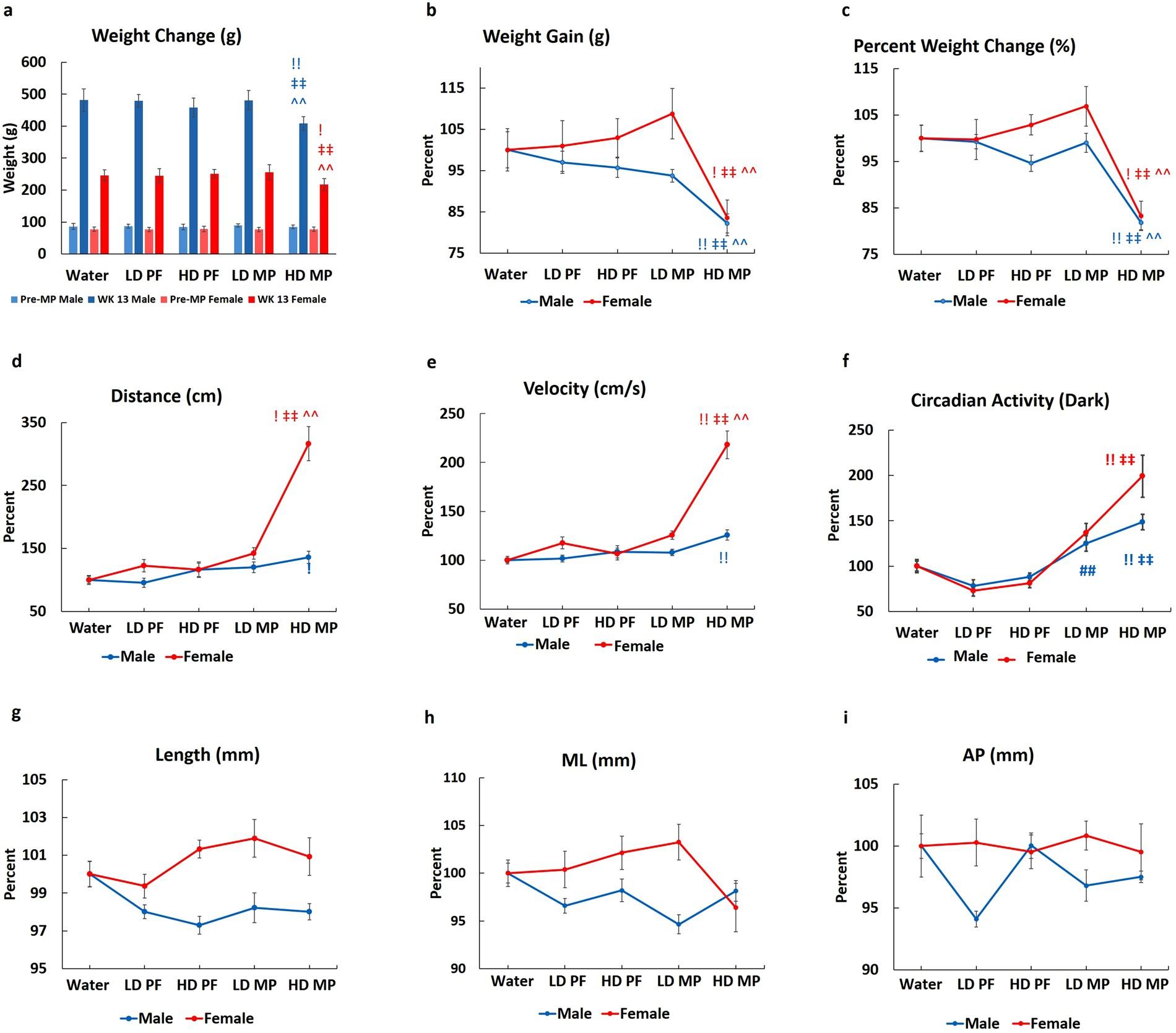 Precio Del Reduce Fat Fast En Colombia