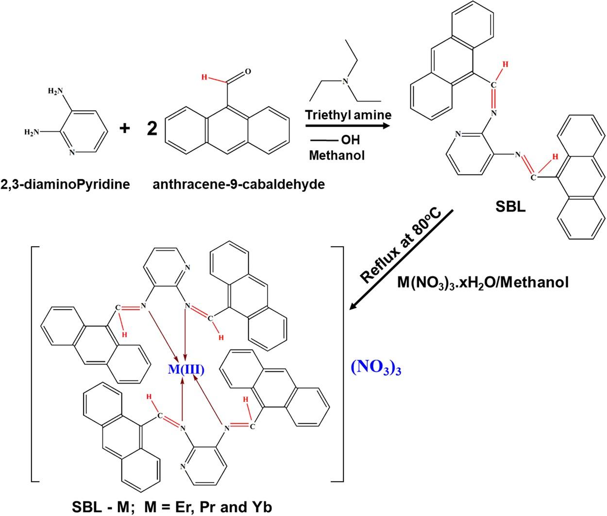In Vitro Cytotoxicity Activity Of Novel Schiff Base Ligand Lanthanide Complexes