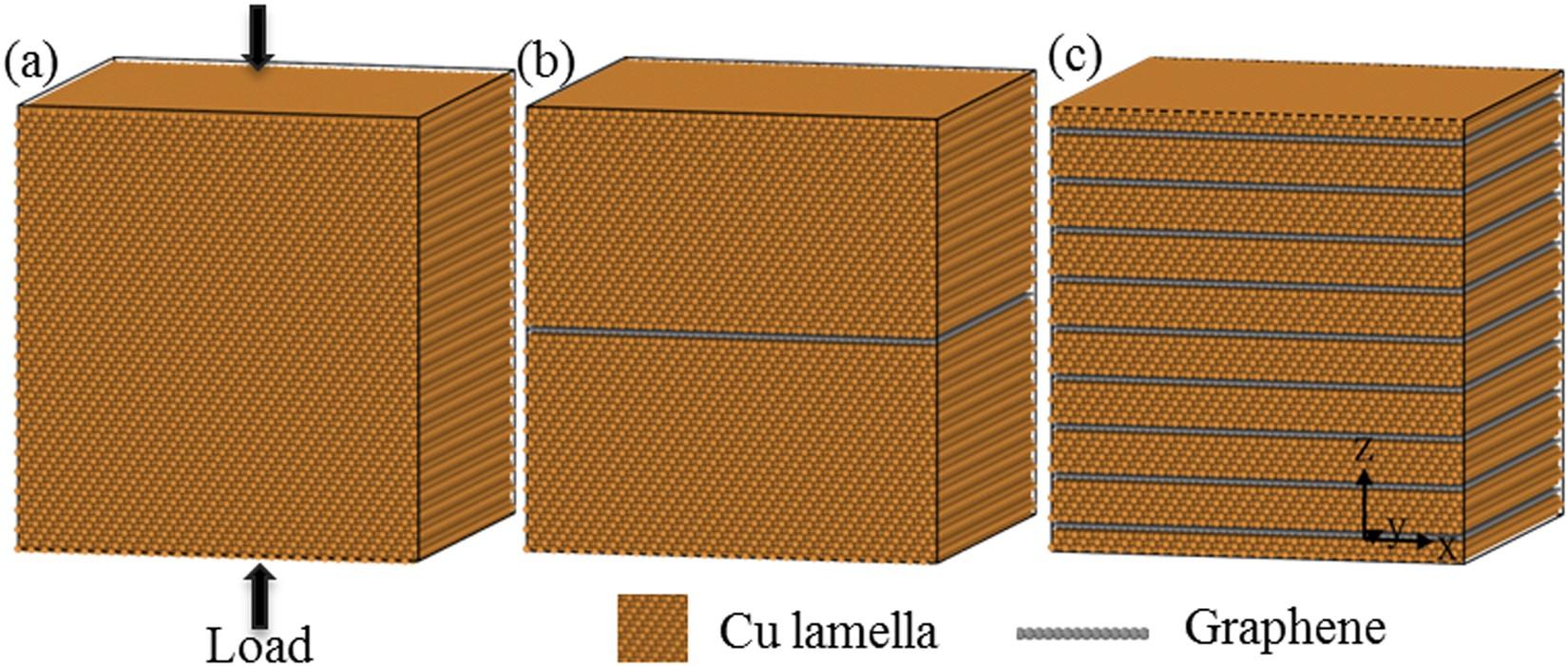 Molecular dynamics study of strengthening mechanism of
