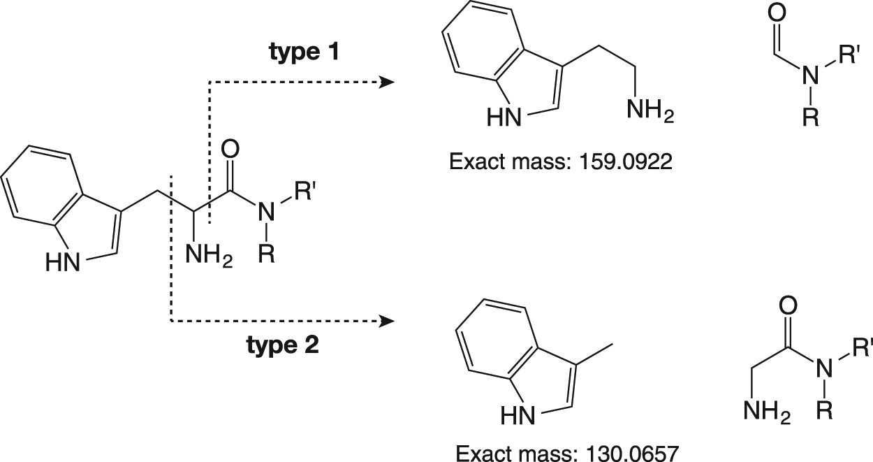A Chemoenzymatic Process For Amide Bond Formation By An Adenylating Voltage Floating Regulator Here Is The Schematic Or Download It As Enzyme Mediated Mechanism Scientific Reports