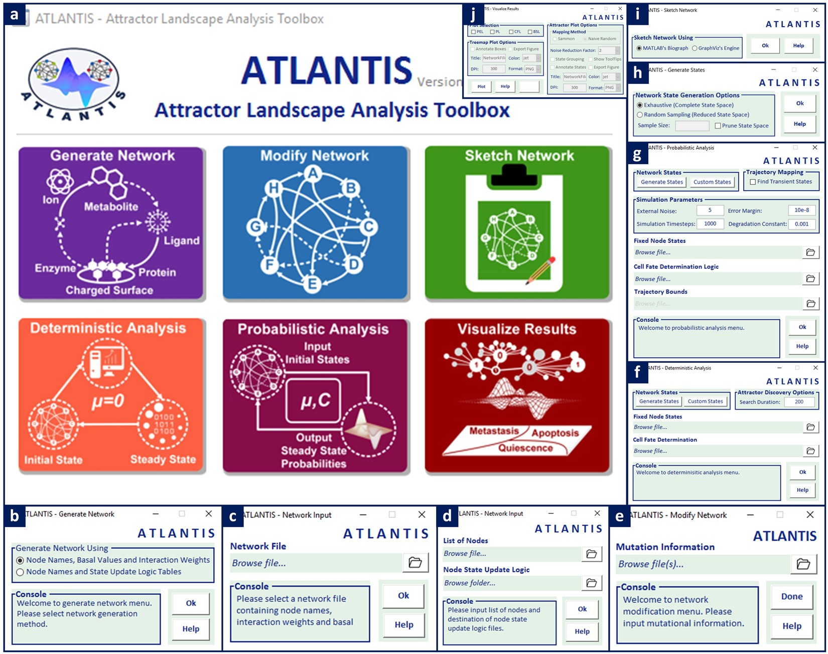 ATLANTIS - Attractor Landscape Analysis Toolbox for Cell