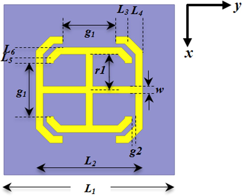 Realization of an Ultra-thin Metasurface to Facilitate Wide