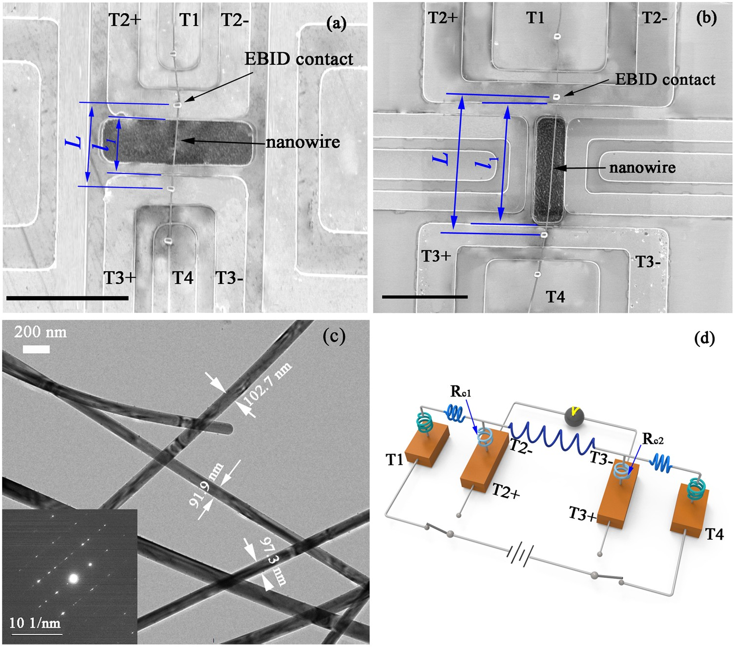 Effect Of Electrical Contact Resistance On Measurement Thermal Plan B Conductivity And Wiedemann Franz Law For Individual Metallic Nanowires Scientific