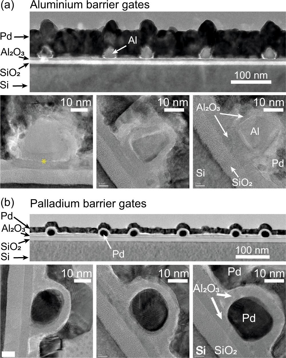 Palladium gates for reproducible quantum dots in silicon