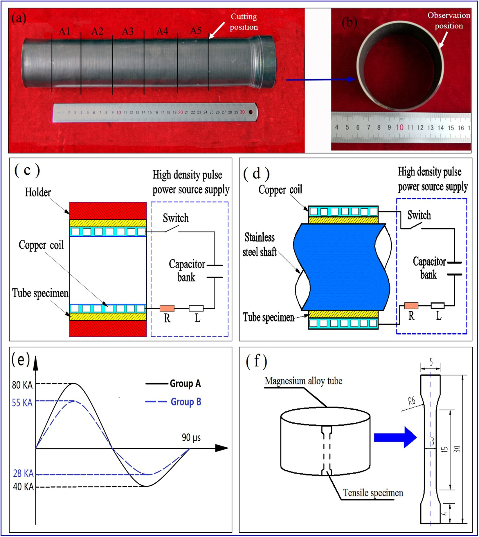 Microcrack Healing In Non Ferrous Metal Tubes Through Eddy Current Sensor Circuit Diagram On Pulse Treatment Scientific Reports