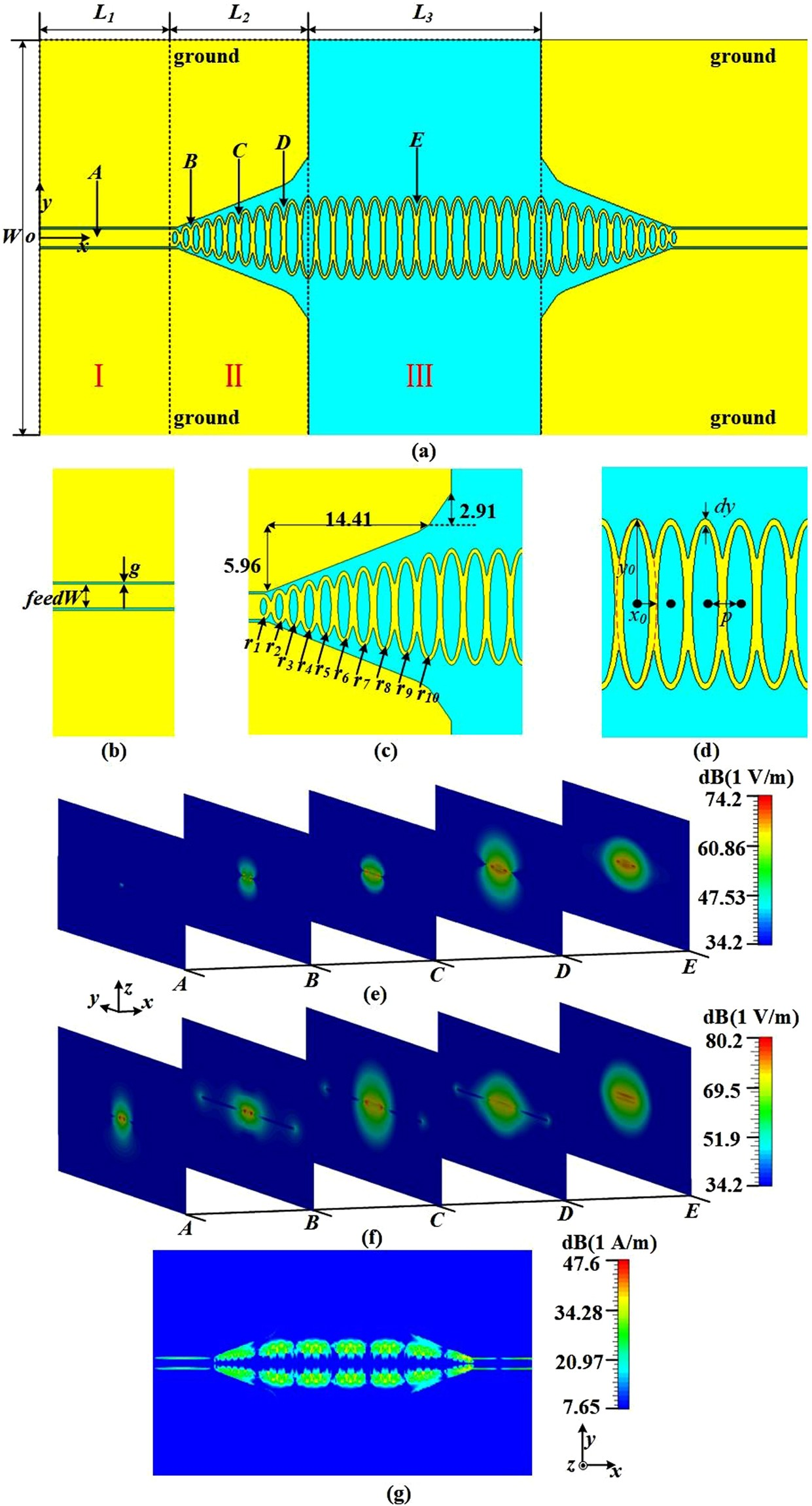 Spoof Surface Plasmon Polaritons Power Divider With Large Isolation Fig 3 Only Feeder Or Branch Circuit Conductors Can Be Attached To Scientific Reports