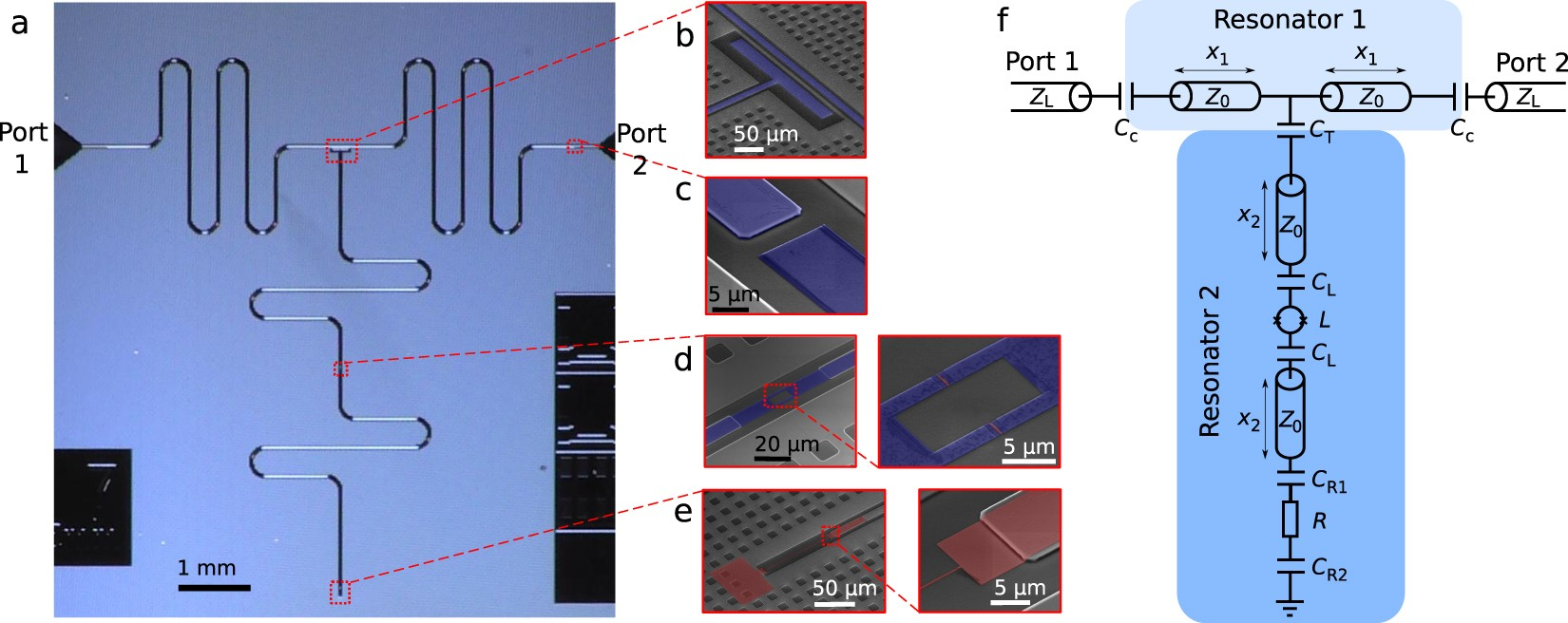Flux Tunable Heat Sink For Quantum Electric Circuits Scientific 100 Electrical Electronic Circuit Symbols Reports