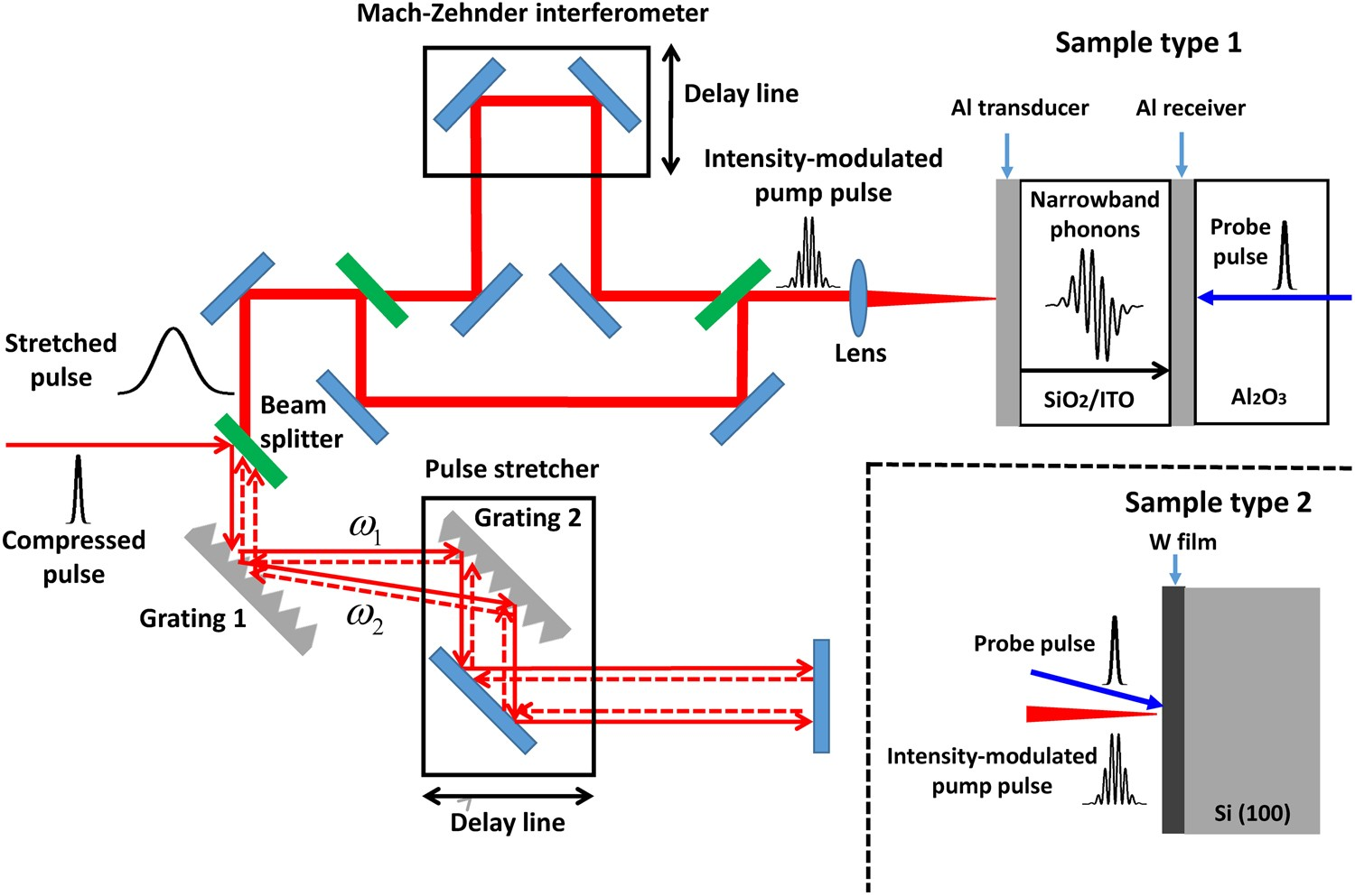 Pdf) power management of a stand-alone wind/photovoltaic/fuel cell.