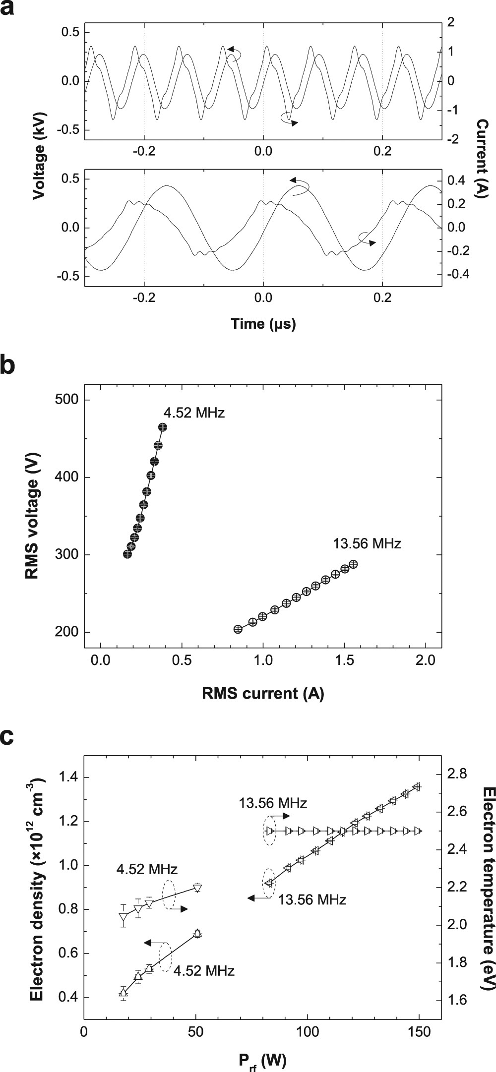 Electron Information In Single And Dual Frequency Capacitive Air Pressor 240 Volt Wiring Diagram Discharges At Atmospheric Pressure Scientific Reports