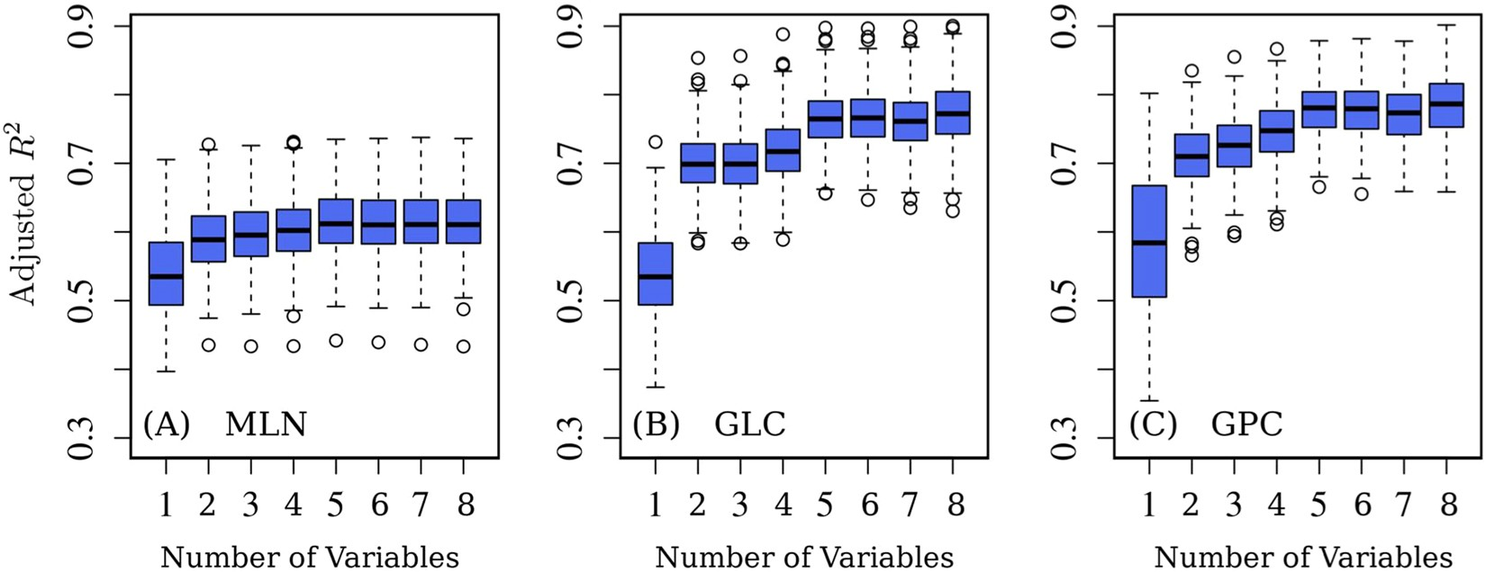 A Predictive Spatial Distribution Framework for Filovirus