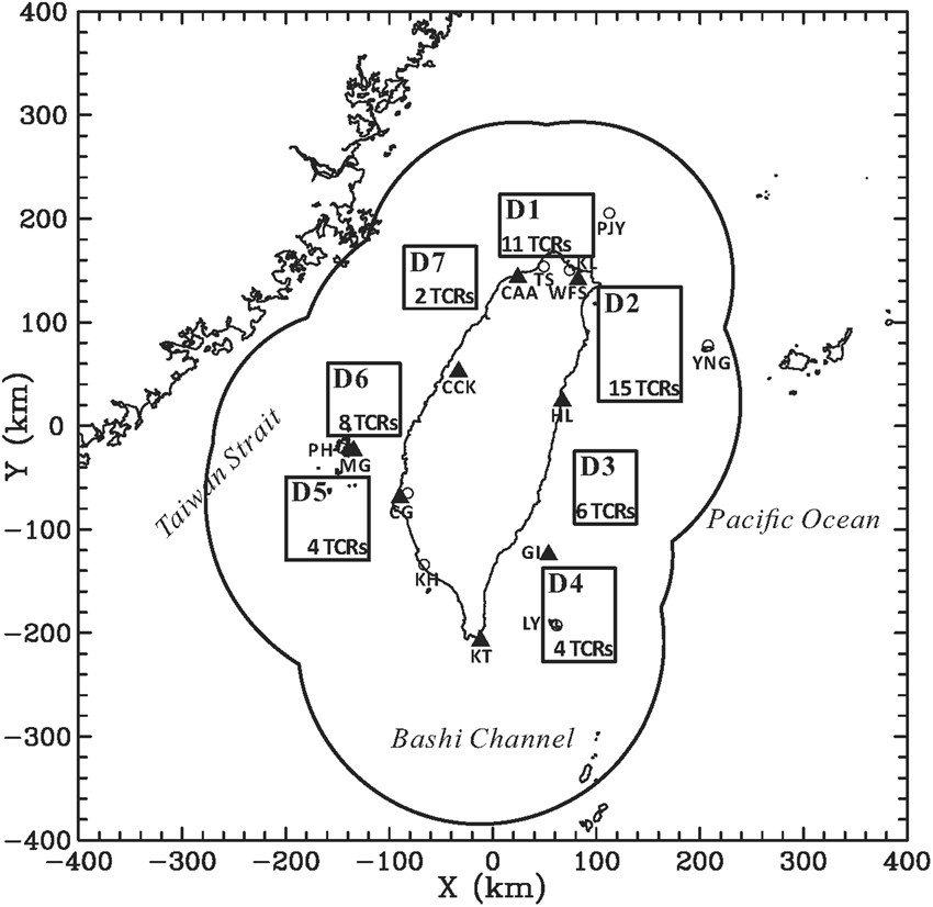 The Degree Of Prevalence Of Similarity Between Outer Tropical
