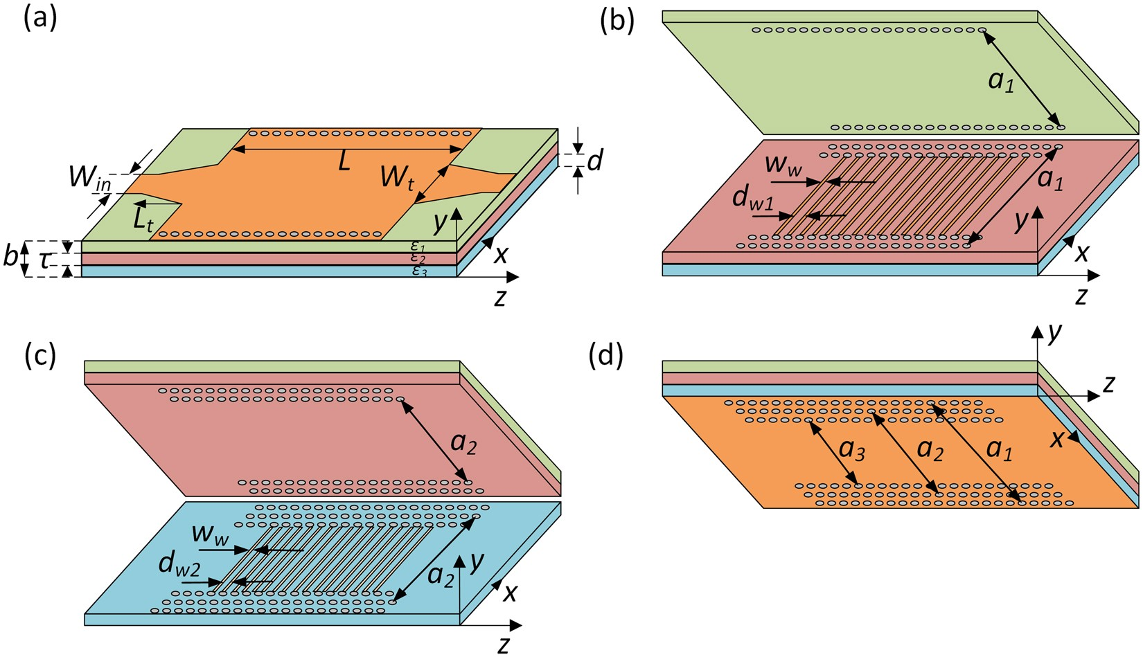 Novel Dual-band Band-Pass Filters Based on Surface Plasmon
