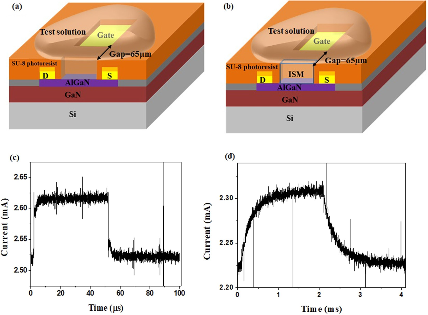 High Field Modulated Ion Selective Effect Transistor Fet Static Electricity Negative Detector Sensors With Sensitivity Higher Than The Ideal Nernst Scientific Reports