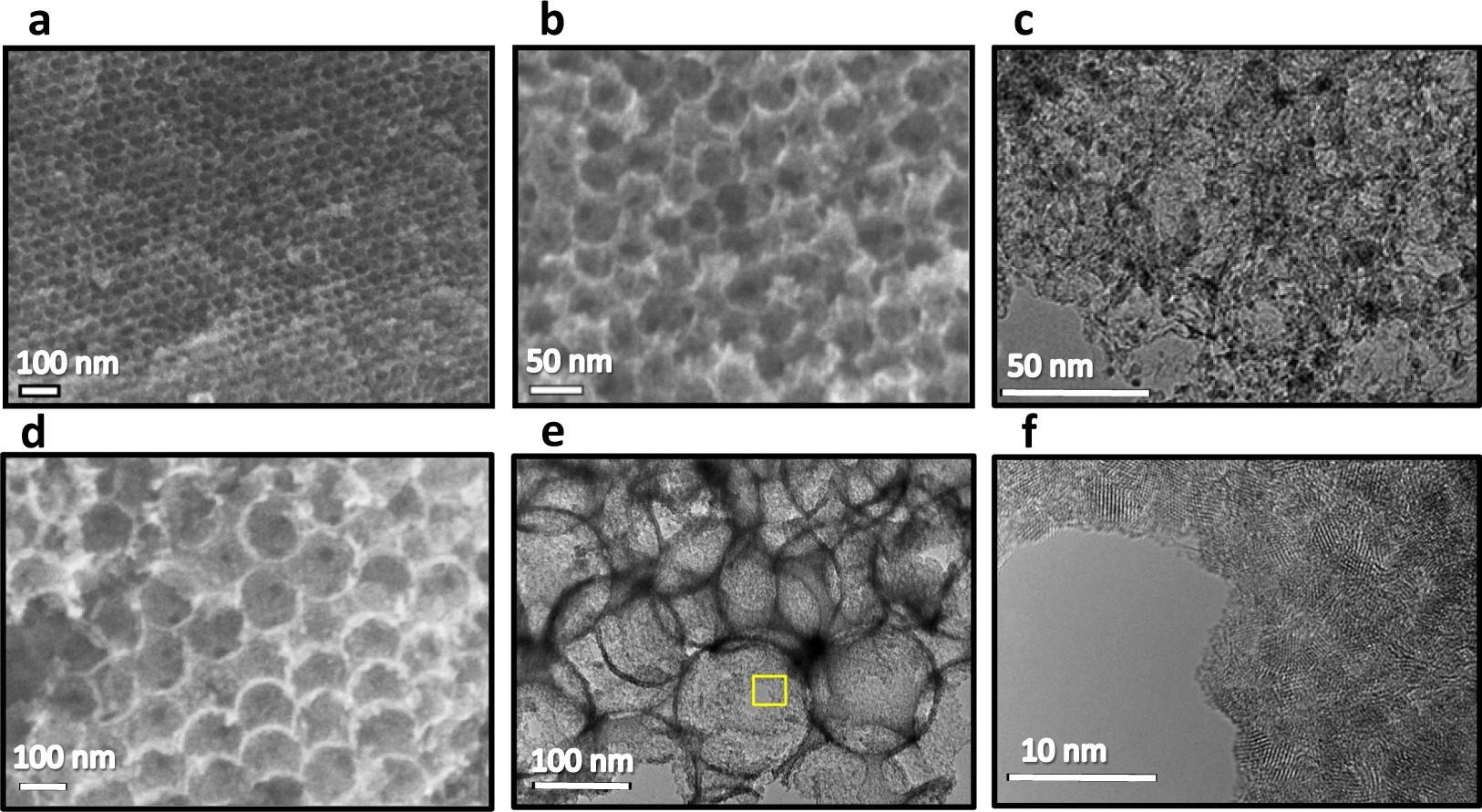 High Capacity And Stable All Solid State Li Ion Battery Using Sno 2 The Requirement Of A Closed Conducting Path Embedded Nanoporous Carbon Scientific Reports