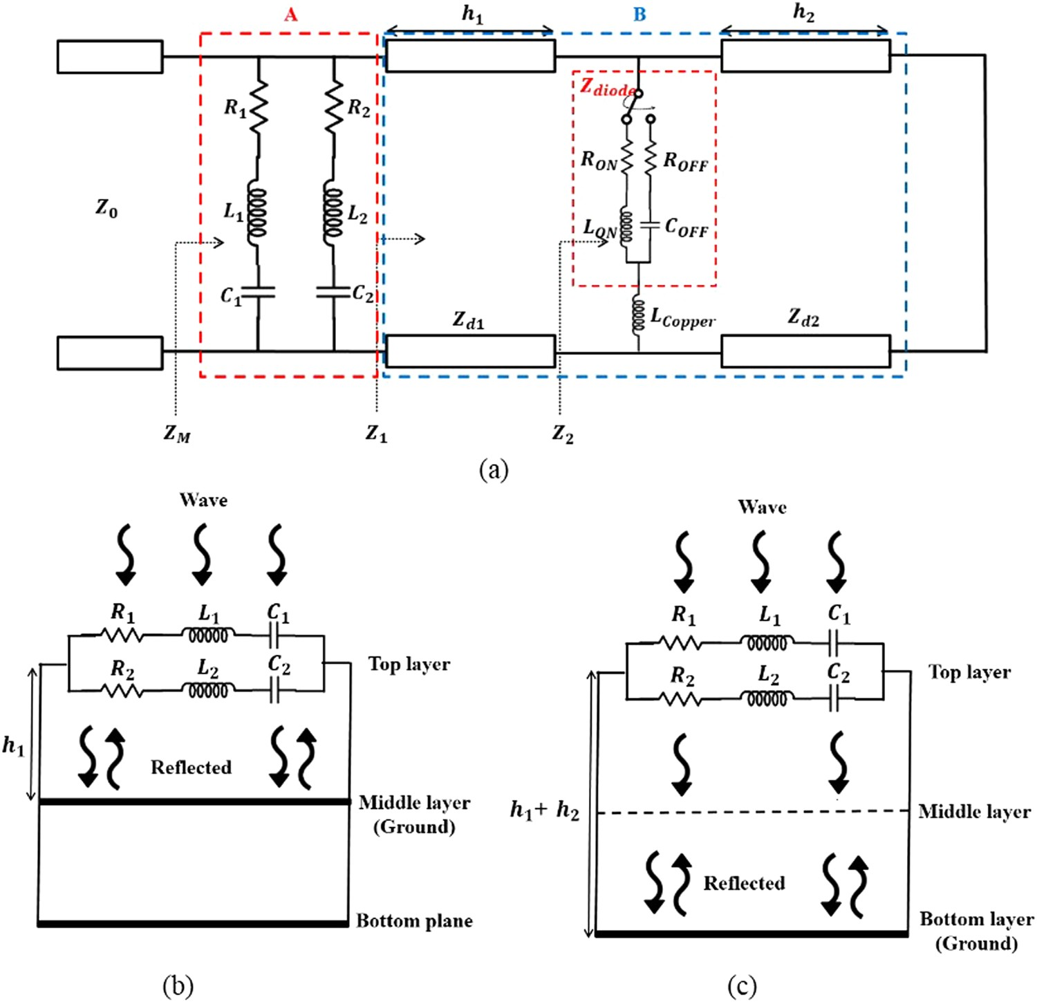 Broadband Frequency Reconfigurable Metamaterial Absorber Using Wire Inductor Furthermore Metal Detector Circuit Schematic Switchable Ground Plane Scientific Reports