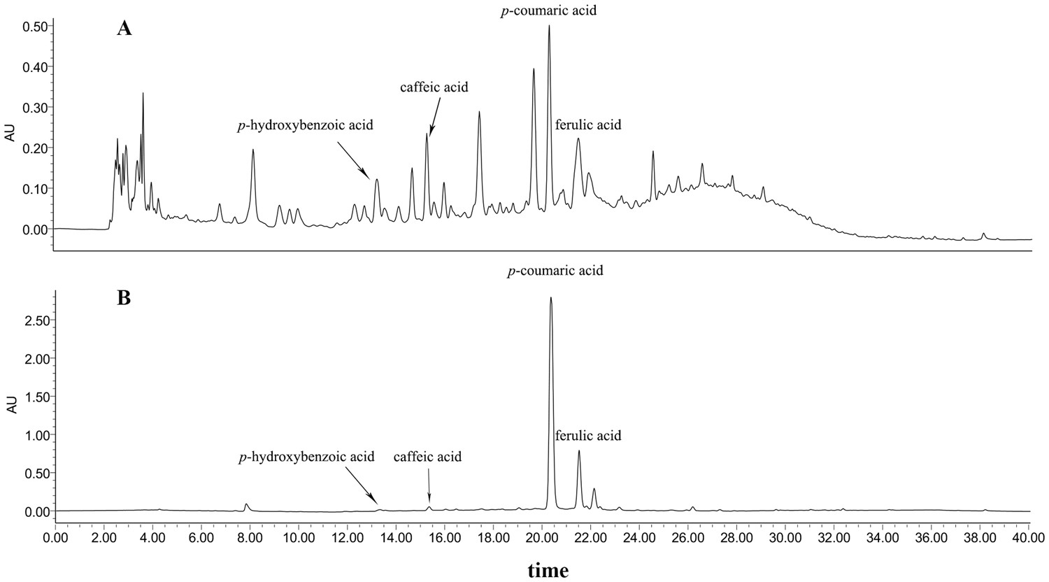 A Full Utilization Of Rice Husk To Evaluate Phytochemical Process Flow Diagram Mill Bioactivities And Prepare Cellulose Nanocrystals Scientific Reports