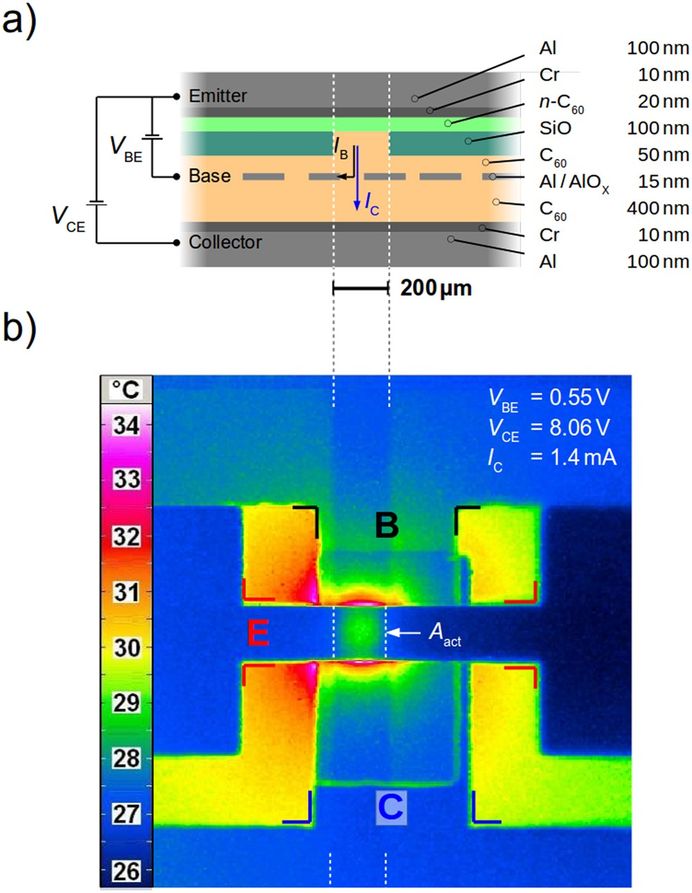 Non Linear Self Heating In Organic Transistors Reaching High Power Circuit Uses Pair Of 5 X Densities Scientific Reports