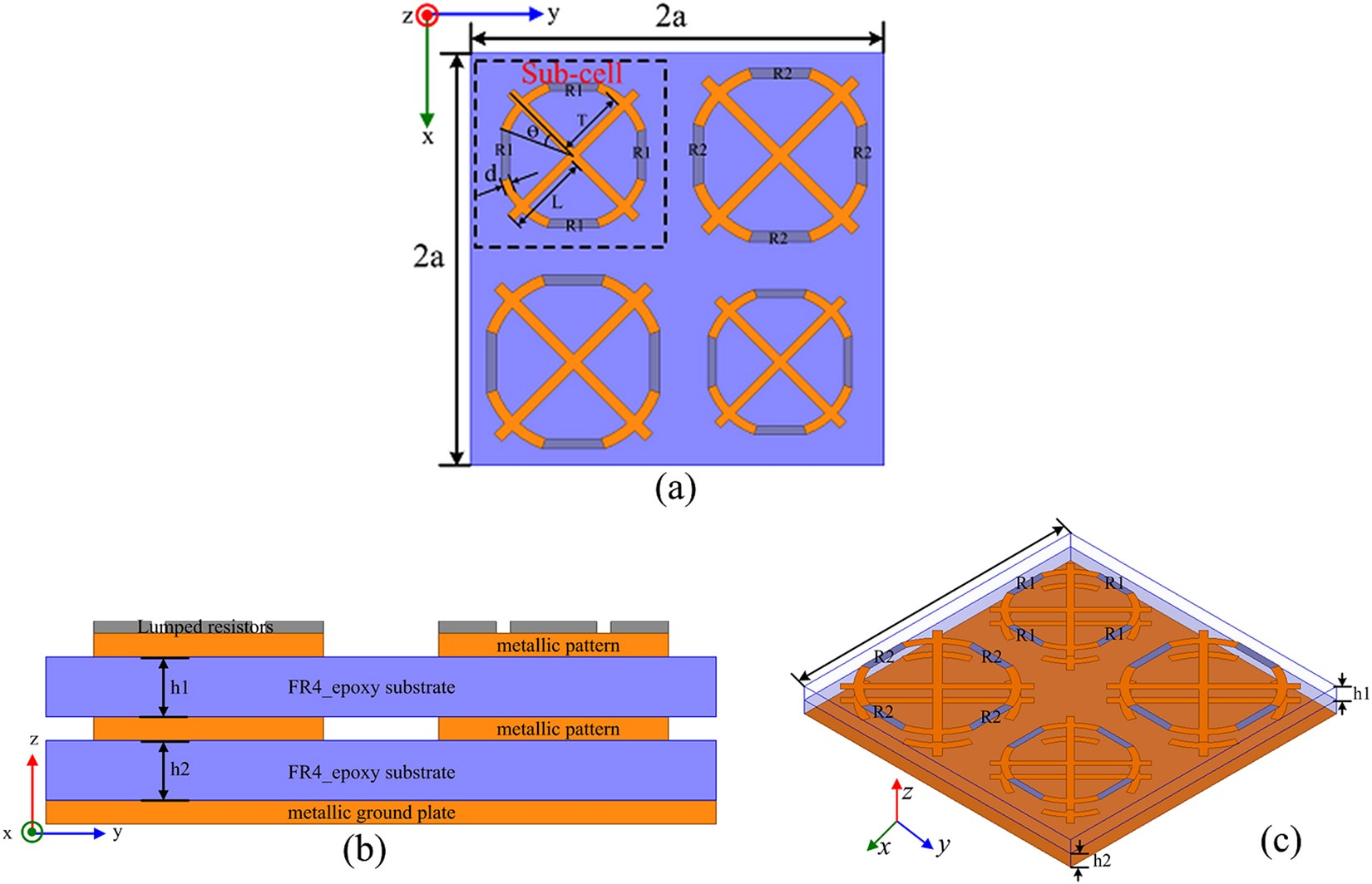 Angular And Polarization Insensitive Ultrathin Double Layered Neutral Ground Resistor Schematic Metamaterial Absorber For Ultra Wideband Application Scientific Reports