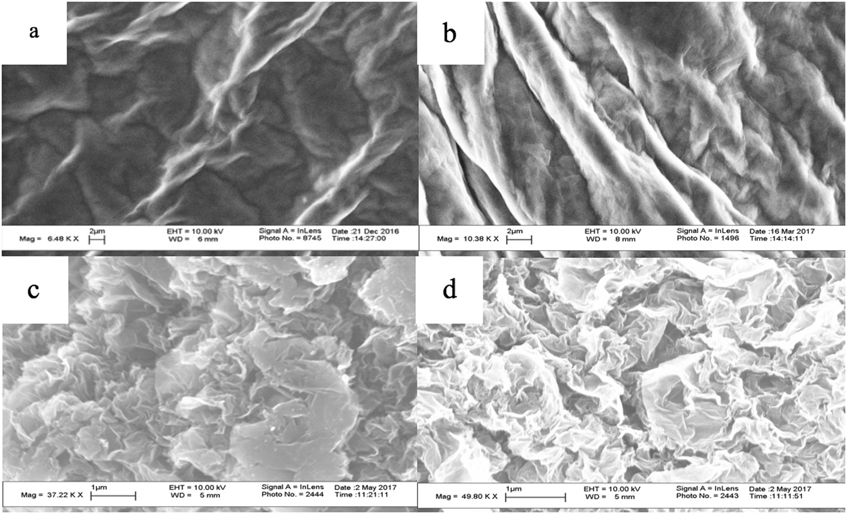 Stepwise Reduction of Graphene Oxide (GO) and Its Effects on