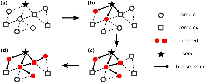 simple transmission diagram wiring diagrams rh 8 nfrg quelle der leichtigkeit de