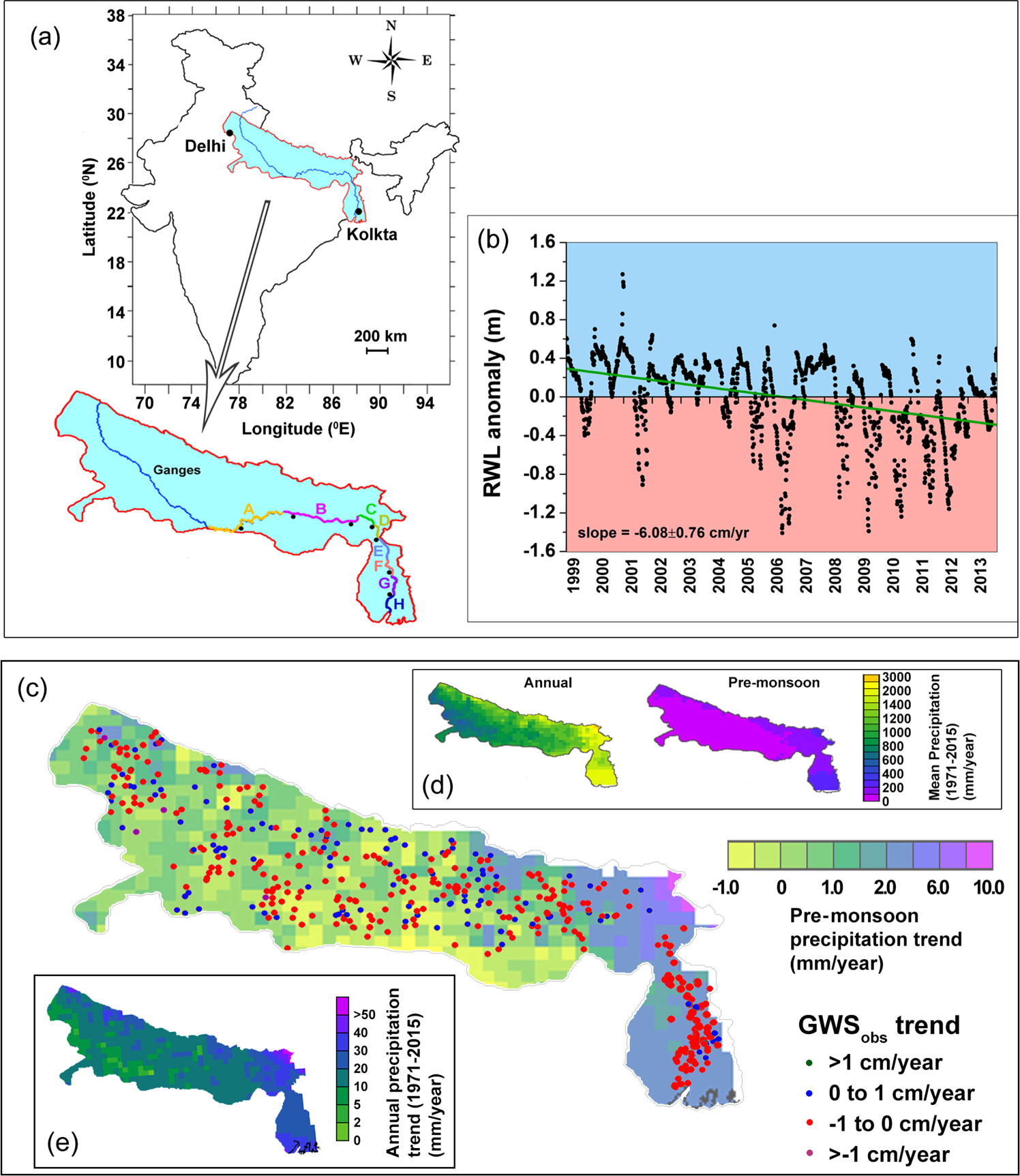 Image result for 'Groundwater depletion causing reduction of baseflow triggering Ganges river summer drying',