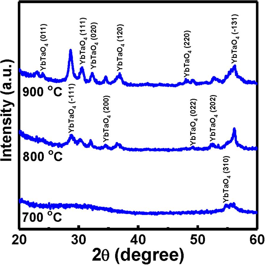 Sensing And Impedance Characteristics Of Ybtao 4 Membranes Q Meter Circuit Diagram Scientific Reports