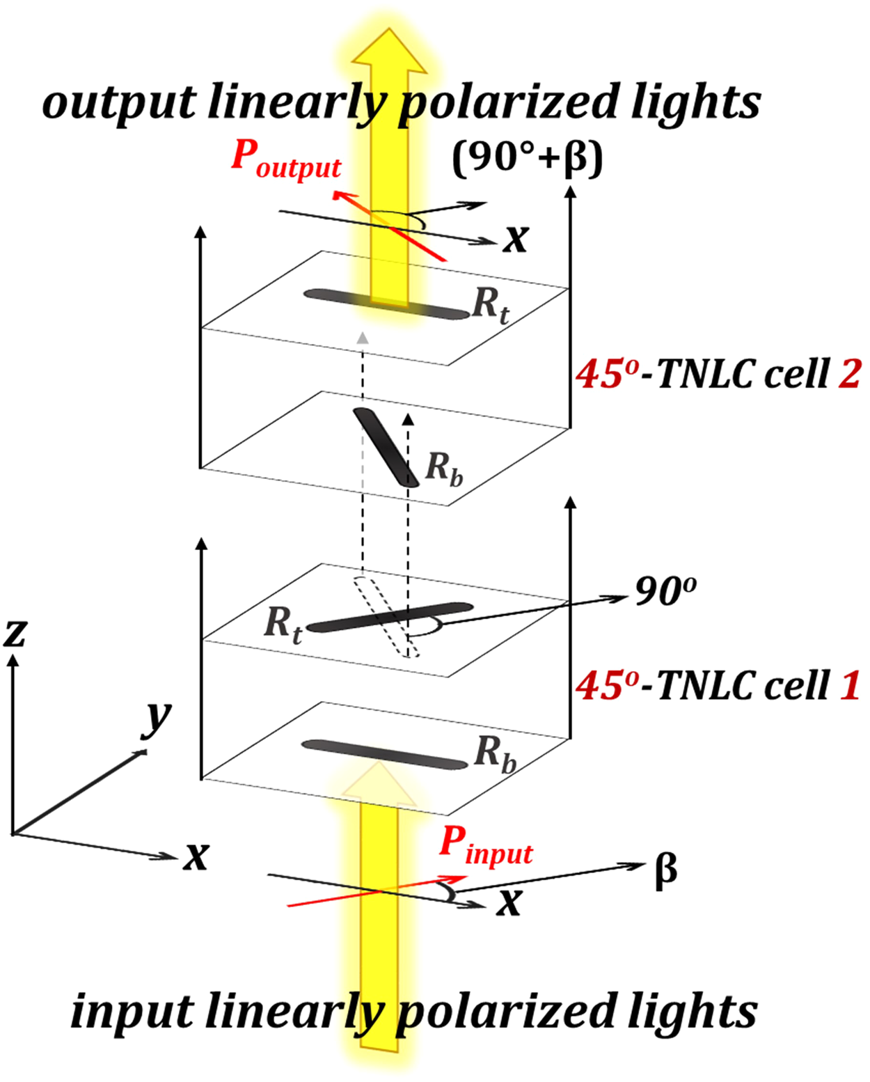 Achromatic Linear Polarization Rotators By Tandem Twisted Nematic Wave Concepts Limited Electronic Circuit Design Simulation Software Liquid Crystal Cells Scientific Reports