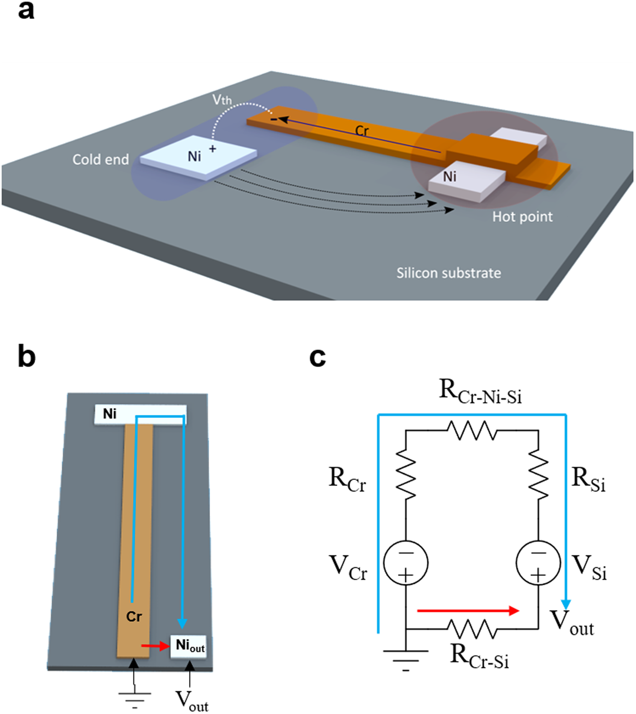 High-performance flexible metal-on-silicon thermocouple   Scientific ...