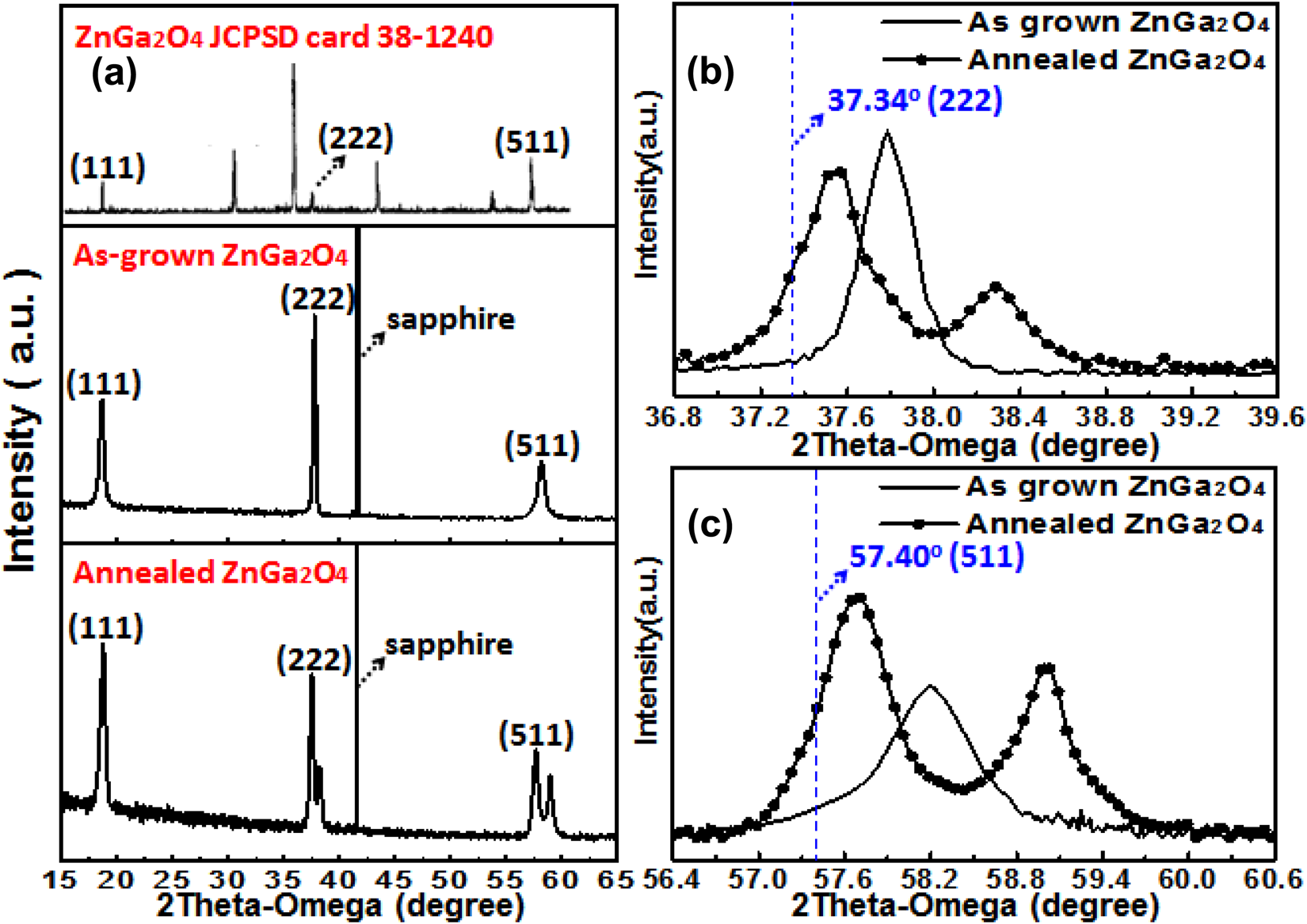 Deep Ultraviolet Photodetectors Based On Epitaxial Znga 2 O 4 Thin Electrical Can You Terminate More Than One Common The Furnace C Films Scientific Reports