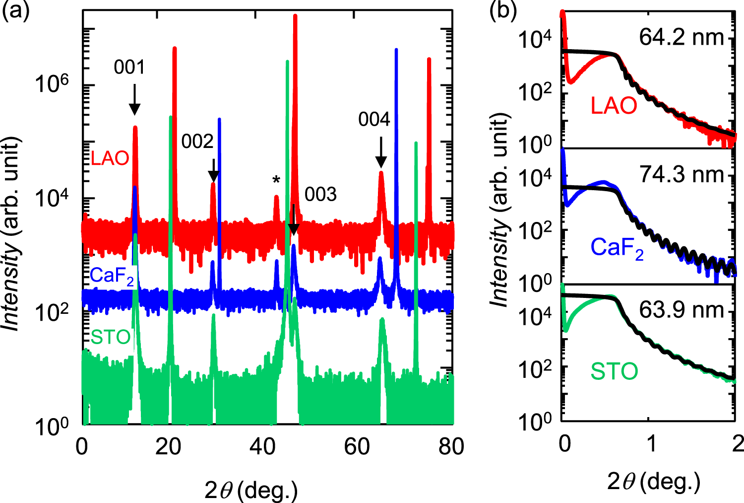 Superconductivity at 38 K at an electrochemical interface
