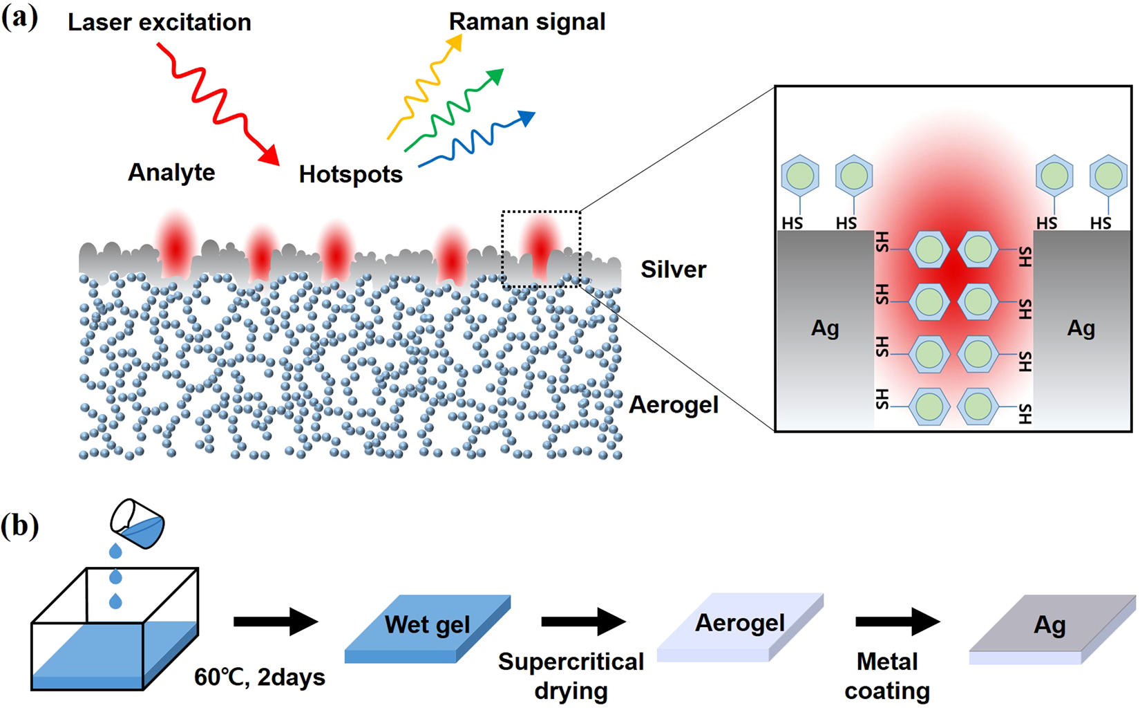 Large-scale nanoporous metal-coated silica aerogels for high