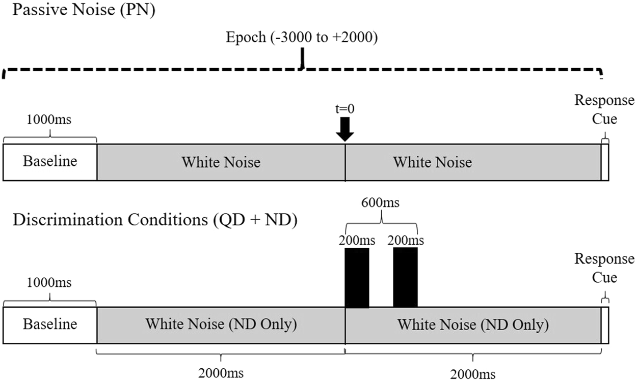 Sex differences in early sensorimotor processing for speech