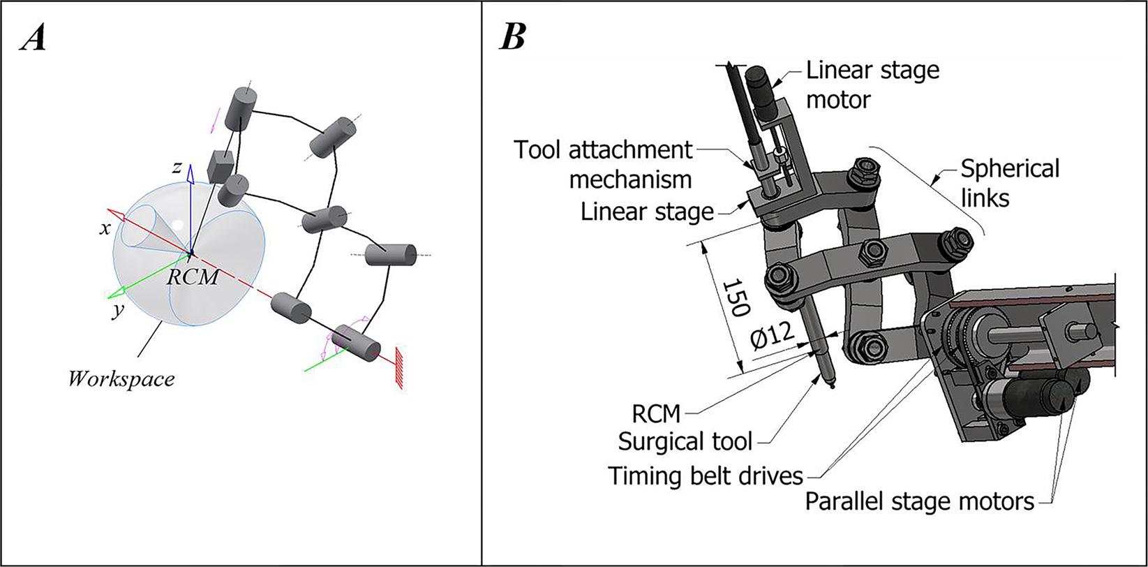 Robotic-Assisted 3D Bio-printing for Repairing Bone and