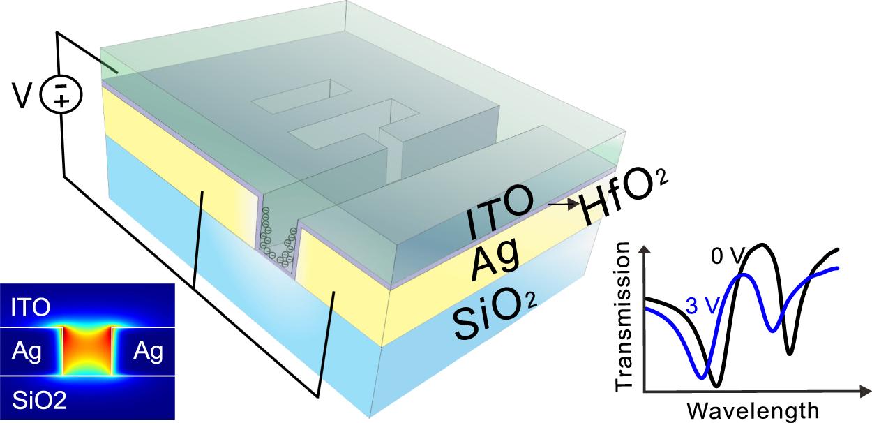 Gate-Tunable Plasmon-Induced Transparency Modulator Based on