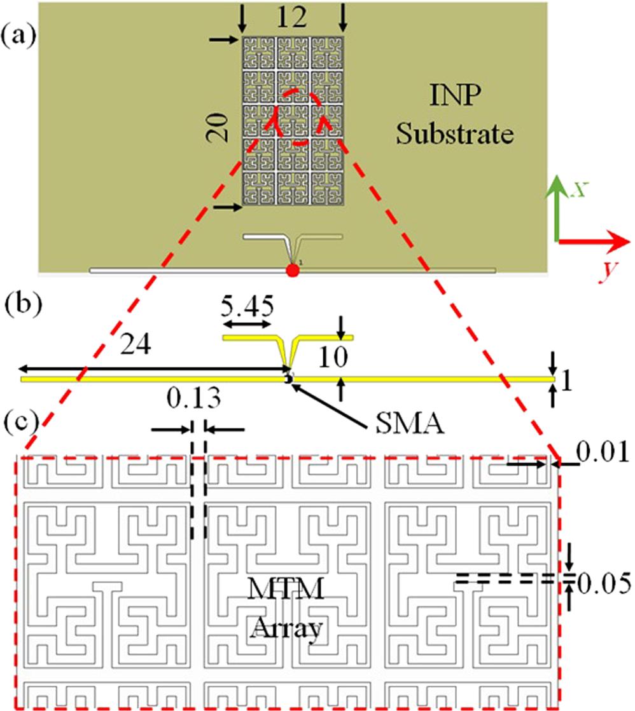 Printed Microwave Metamaterial-Antenna Circuitries on Nickel