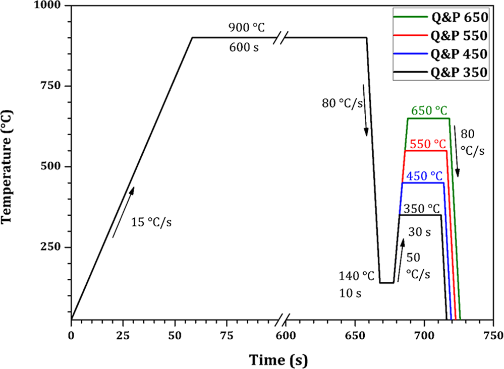 Improvement of wear resistance in a pearlitic rail steel via