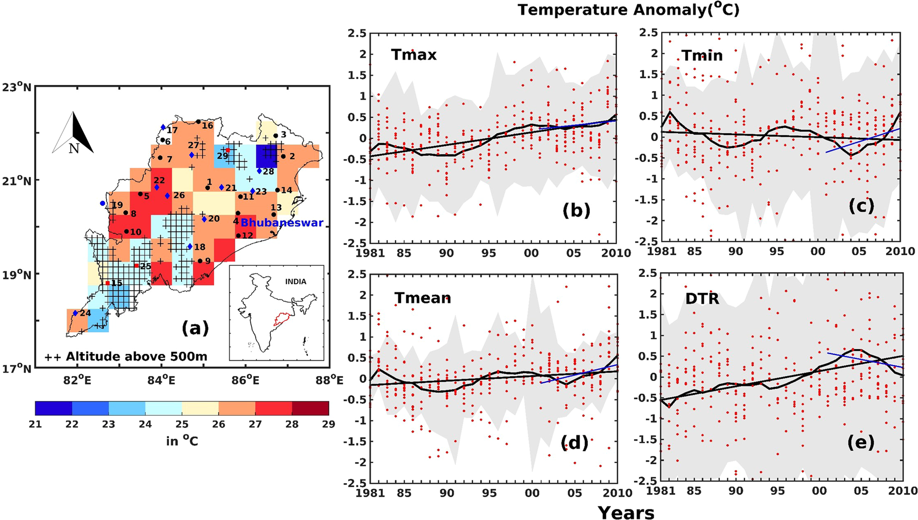 Land use and land cover change effect on surface temperature over East