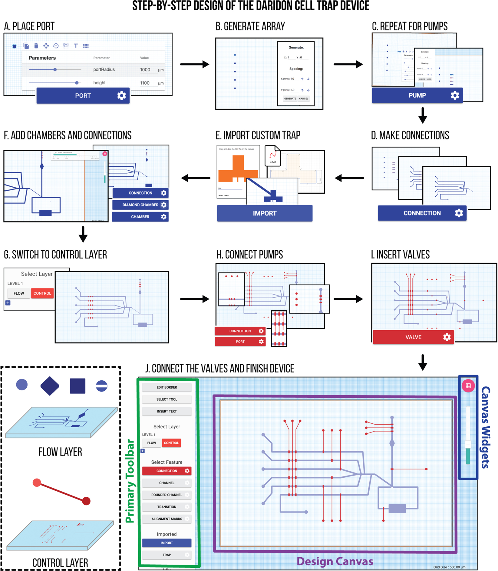 3D μ F - Interactive Design Environment for Continuous Flow