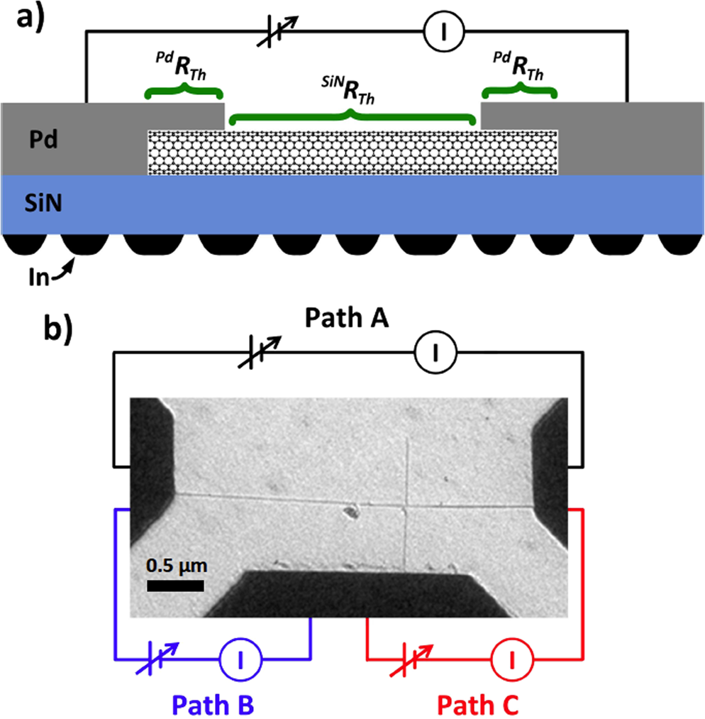 Field-Dependent Heat Dissipation of Carbon Nanotube Electric