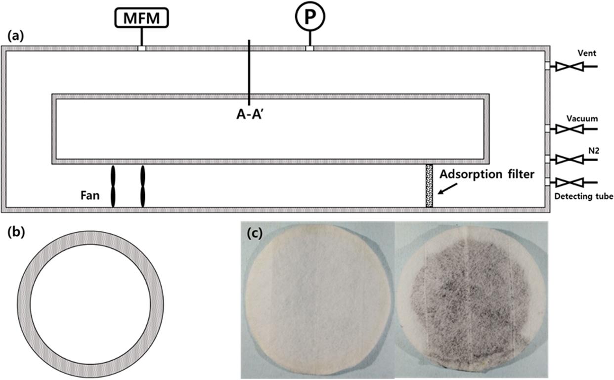 Mesoporous graphene adsorbents for the removal of toluene