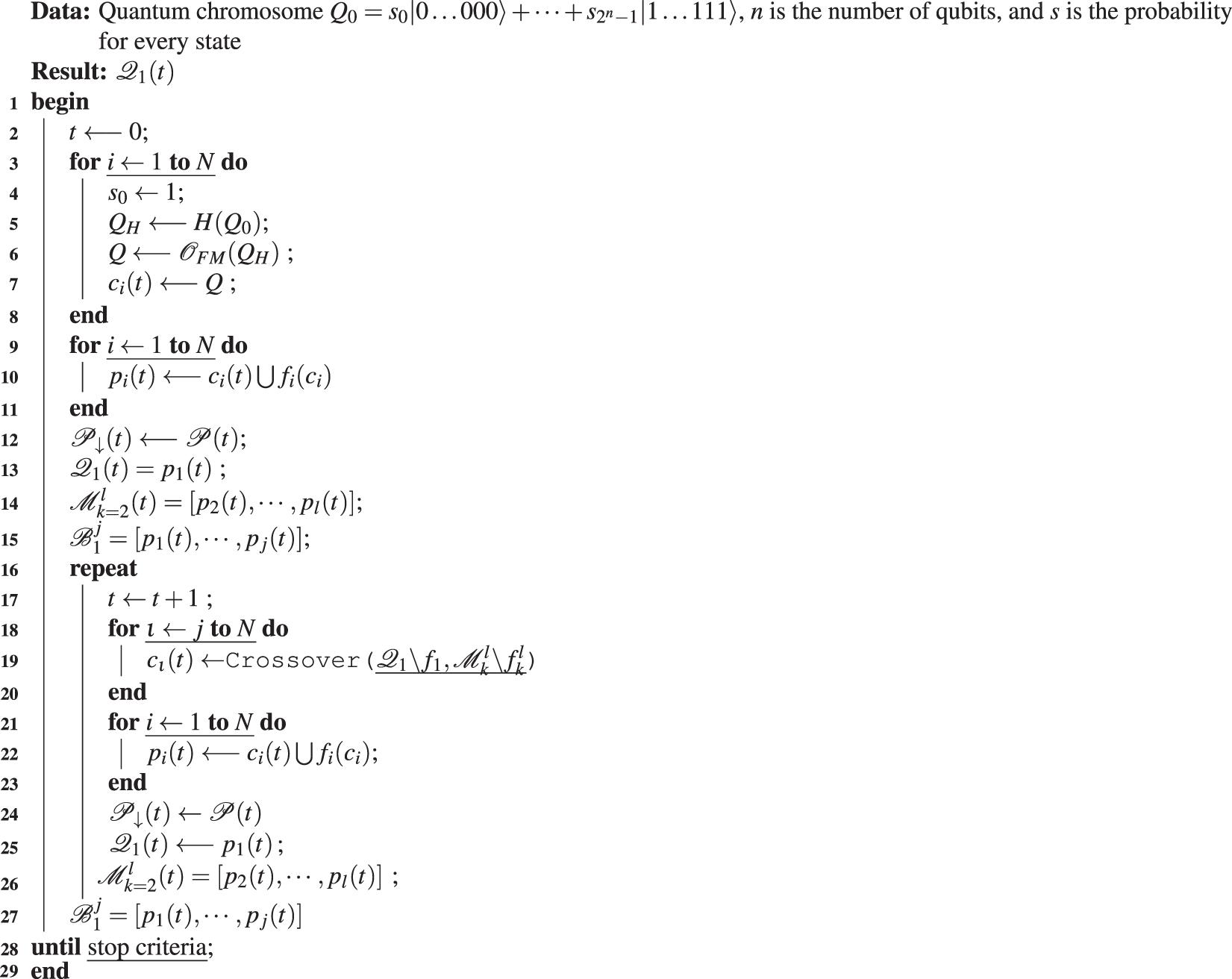 Parameter Setting in Evolutionary Algorithms