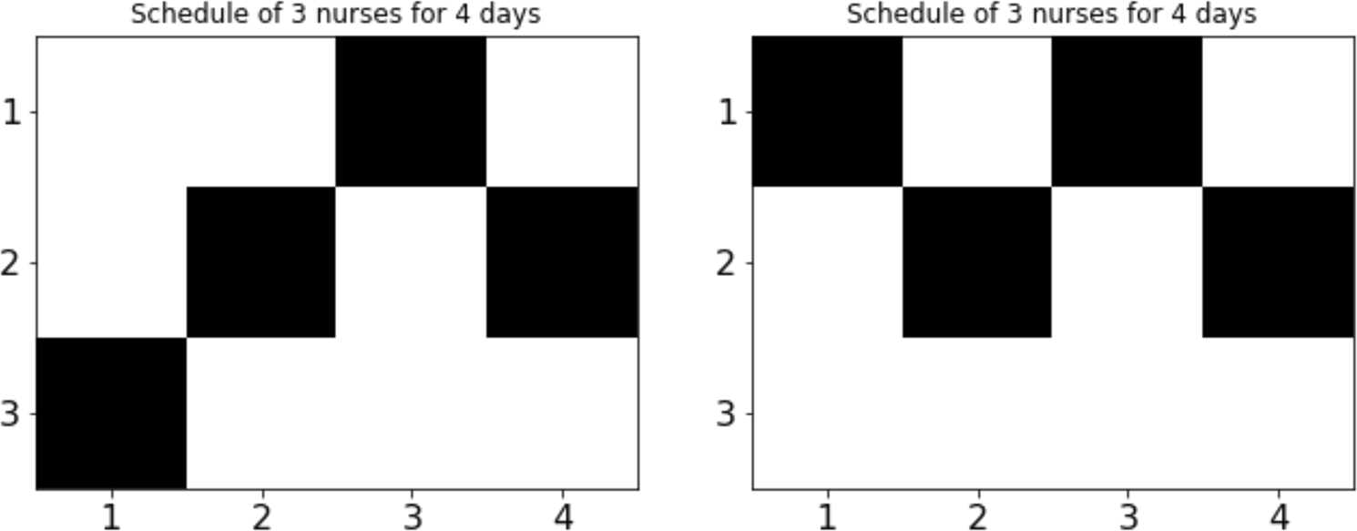 Application of Quantum Annealing to Nurse Scheduling Problem