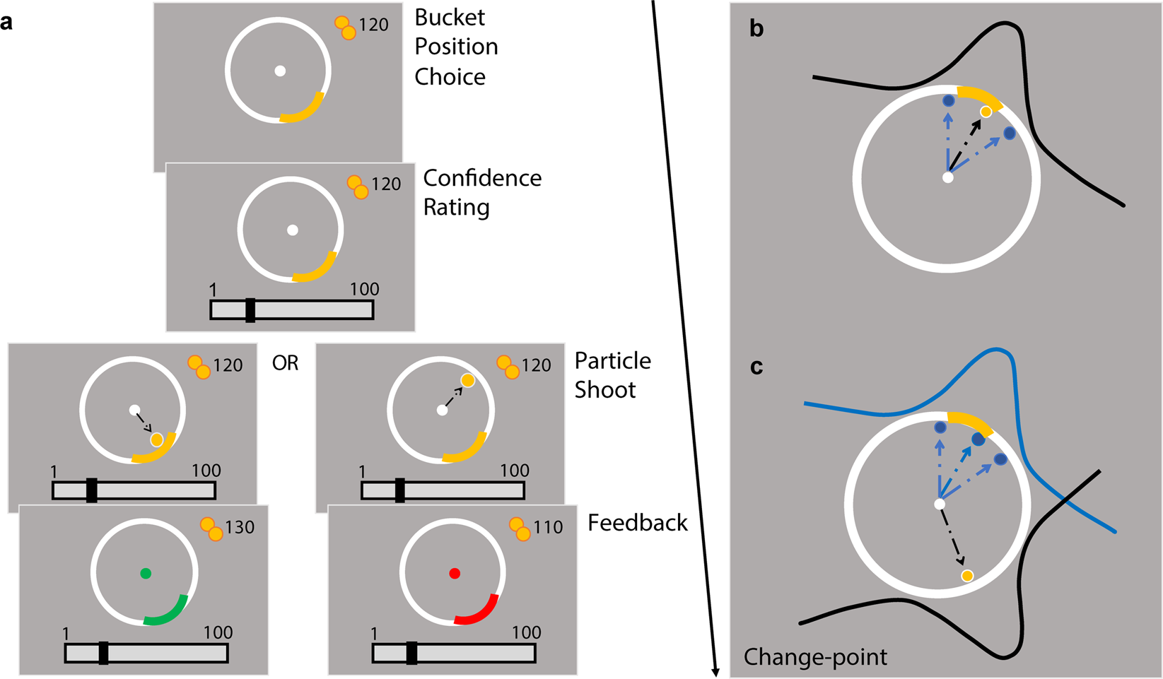 Transdiagnostic Phenotyping Reveals A Host Of Metacognitive
