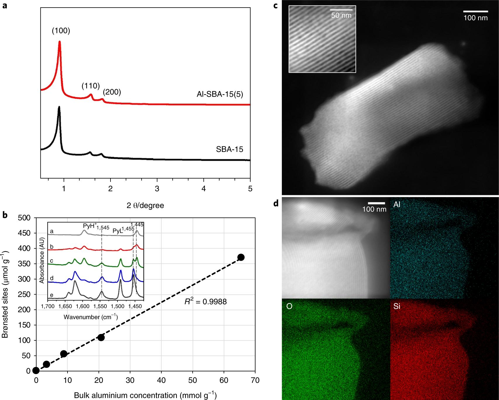 Recovering waste plastics using shape-selective nano-scale