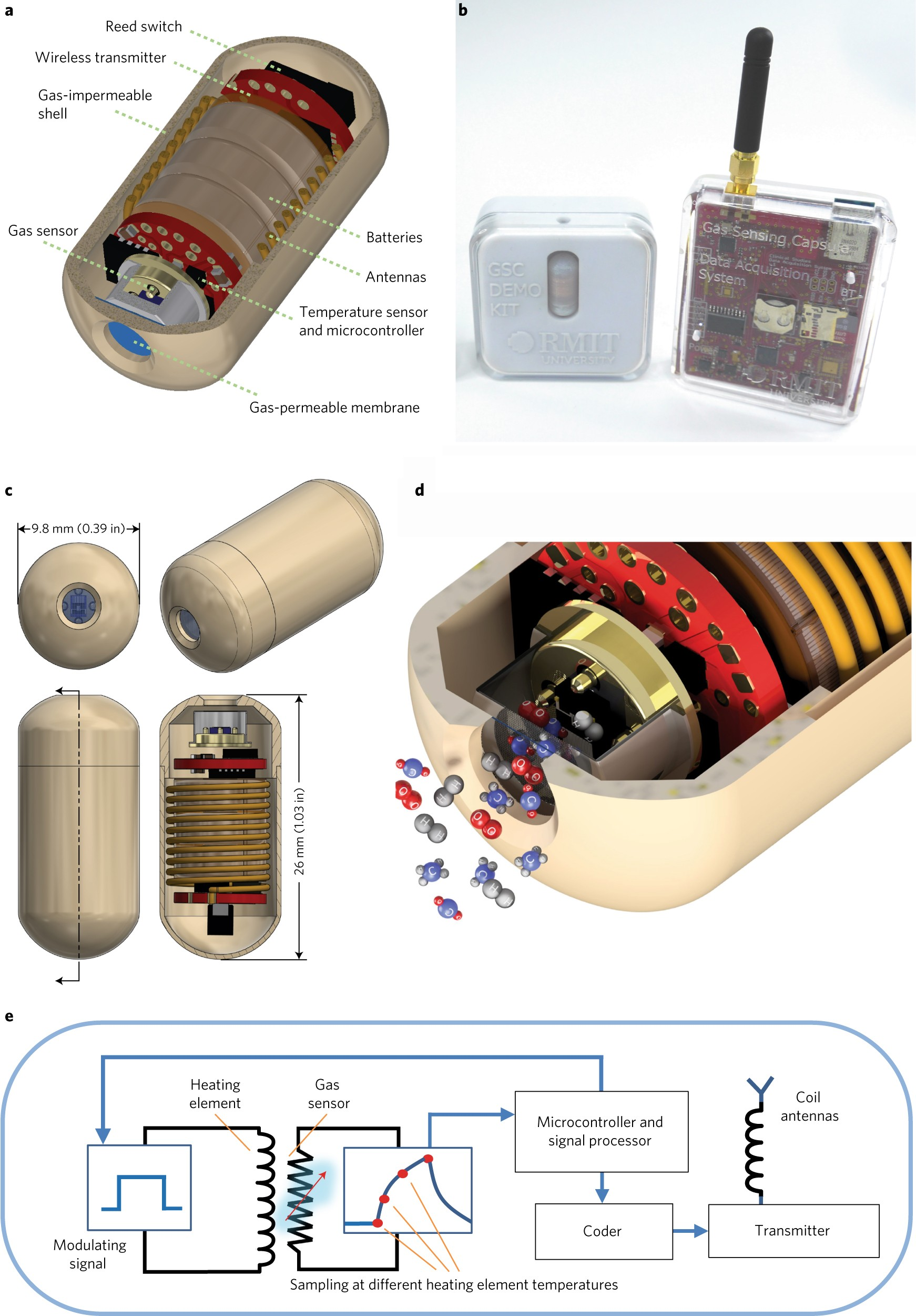 A Human Pilot Trial Of Ingestible Electronic Capsules Capable Circuit Design University Melbourne Sensing Different Gases In The Gut Nature Electronics