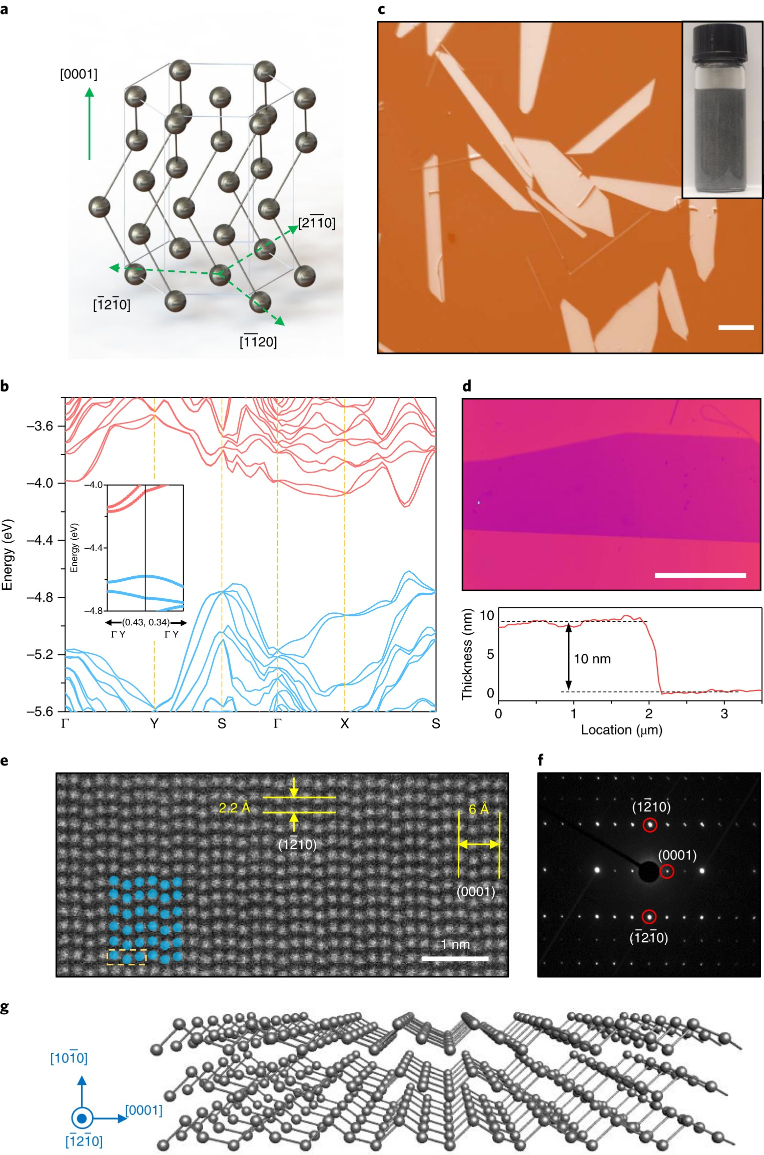 Field Effect Transistors Made From Solution Grown Two Dimensional Transistor And Point Contact Junction Are Used Tellurene Nature Electronics