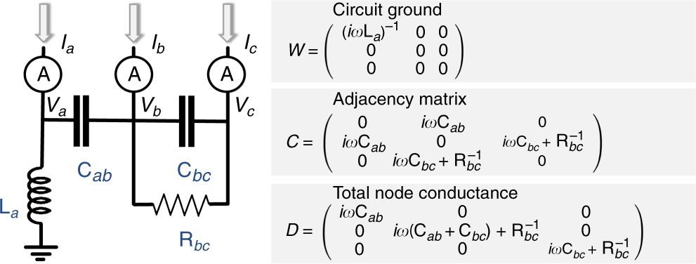 Topolectrical Circuits | Communications Physics
