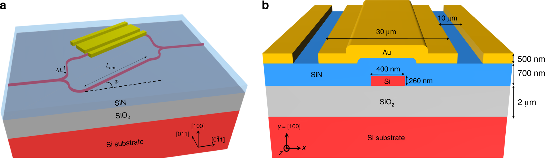 Fast linear electro-optic effect in a centrosymmetric