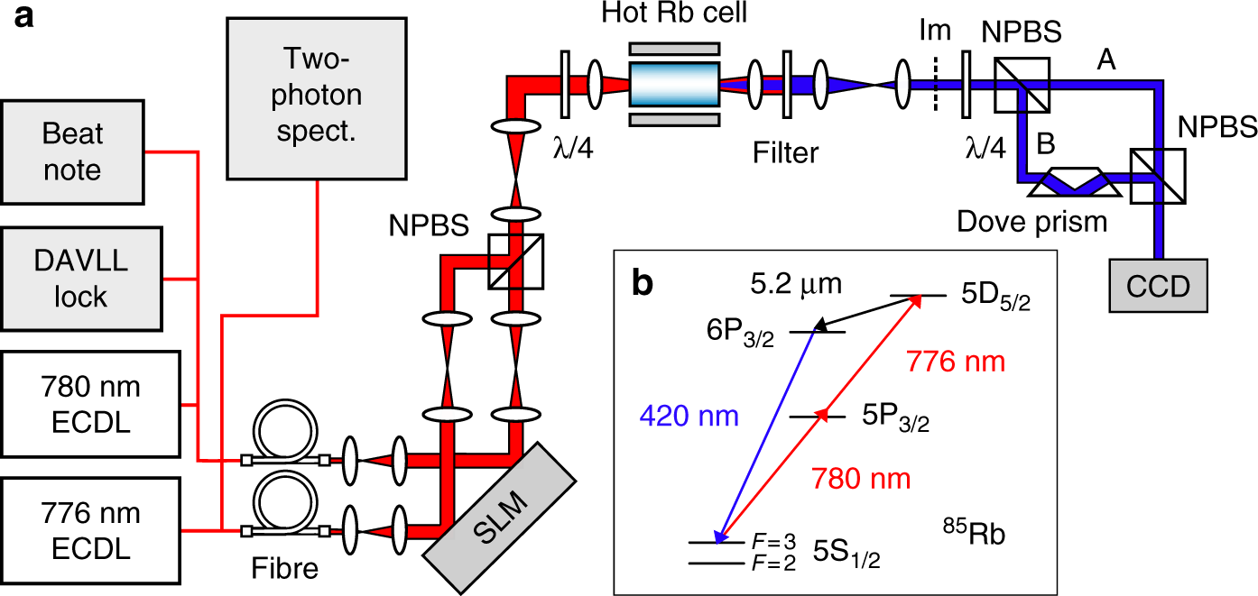 Spiral bandwidth of four-wave mixing in Rb vapour