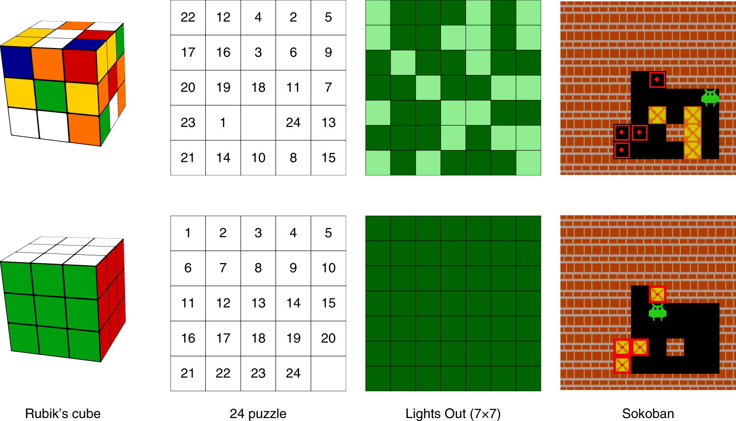 Solving the Rubik's cube with deep reinforcement learning and se